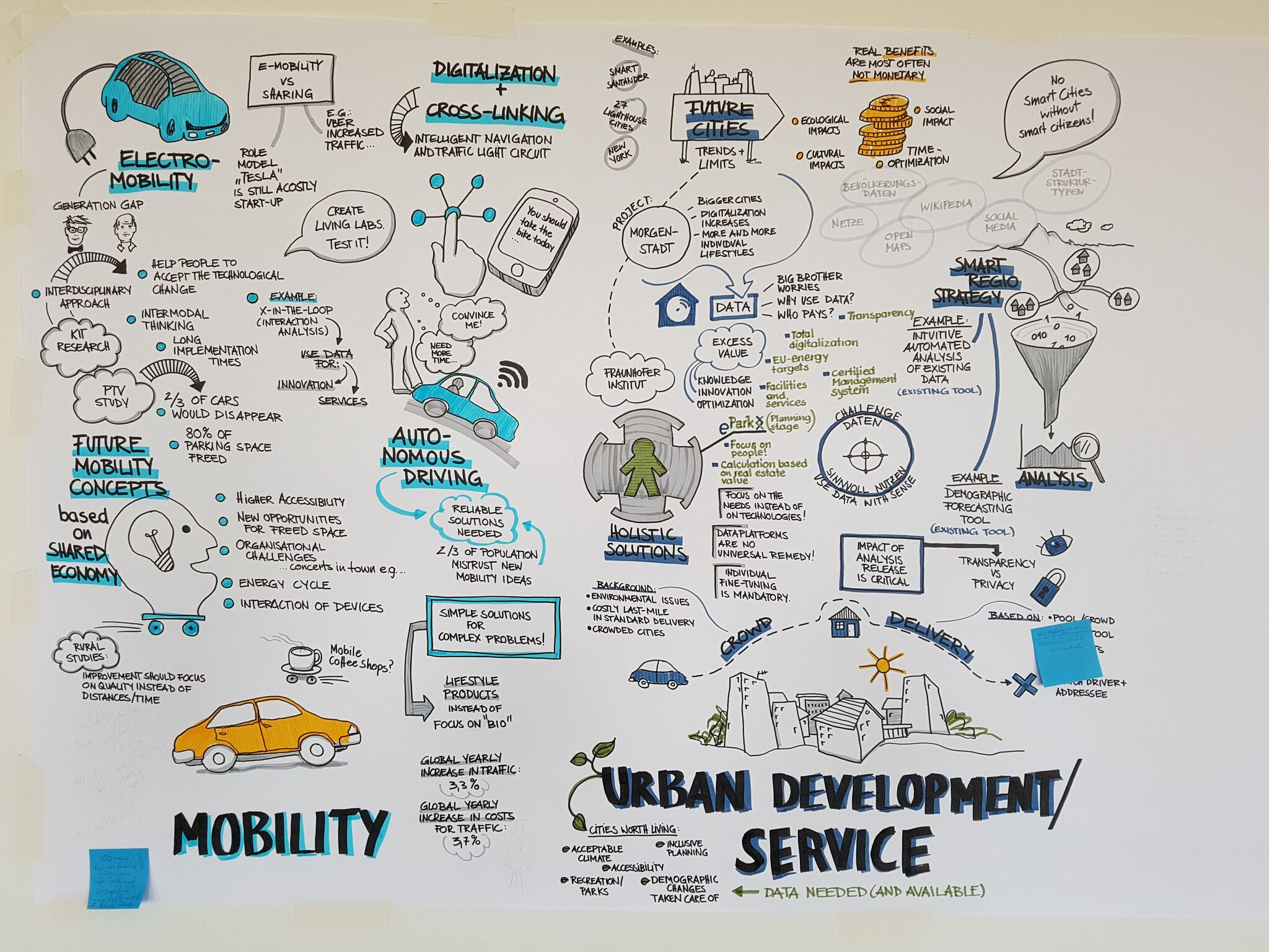 """Innovations Forum """"Urban Management"""" – Global Sustainable Finance ..."""